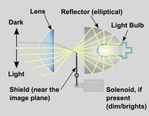 Headlight_projector_schematic