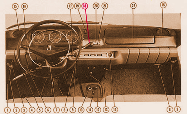 Peugeot Annotated Dash