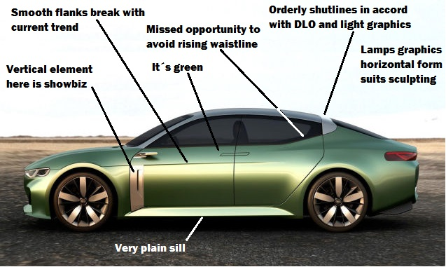 2015 Kia Novo concept with notes