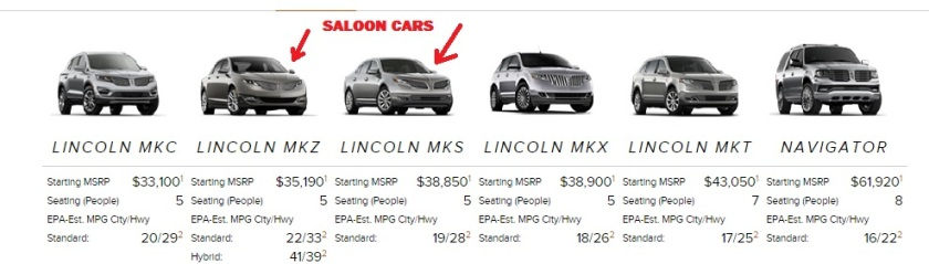 2015 Lincoln Line-up