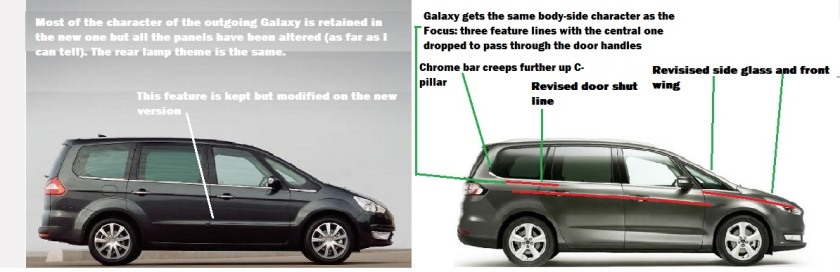 2007 and 2016 Ford Galaxy comparison
