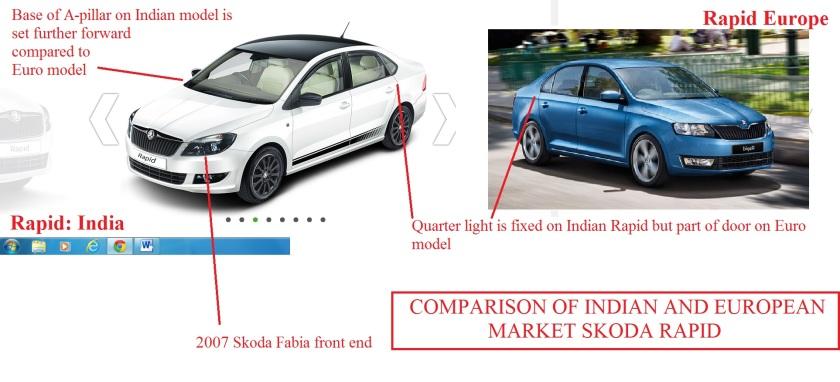 Images: Skoda India and Skoda UK.