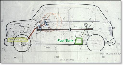 Minki schematic - Minki 2 featured a longer and wider body. Image via Austin Memories.