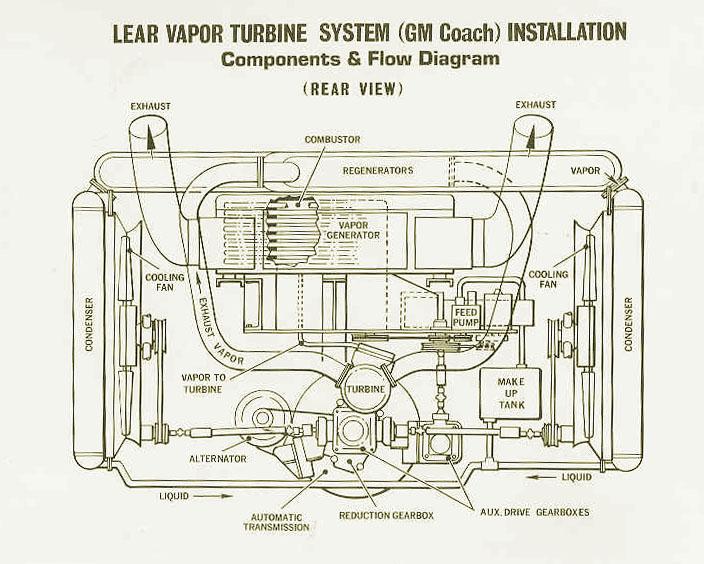 Lear Steam Coach Layout