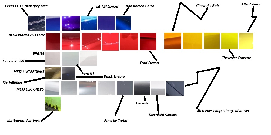 2016 Detroit Motor Show colour analysis