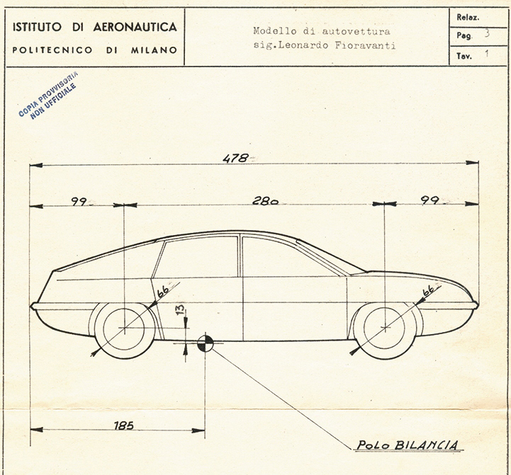 Berlina Aerodynamica or nascent Gamma? Image: motori.corriere