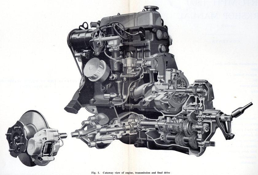 Triumph Powertrain