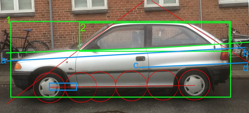 1991 Opel Astra design analysis