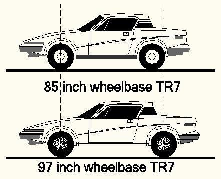 tr7-wheelbases