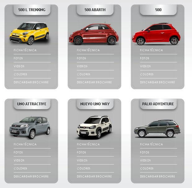 2016 Fiat Uruguay range: source