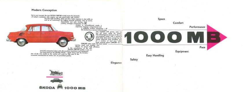 1964 Skoda 1000MB brochure