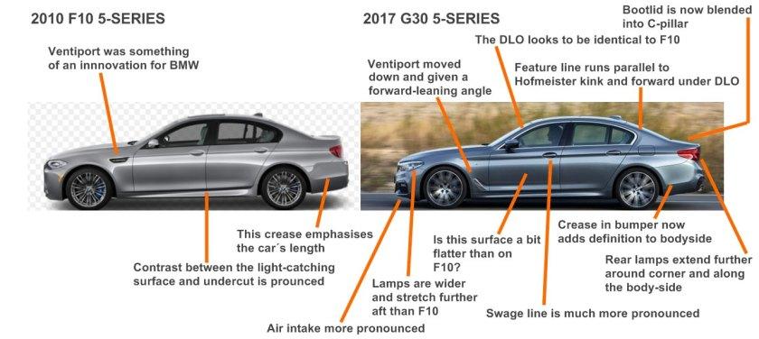 2017 BMW 5 series design changes