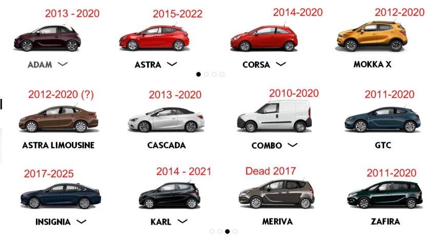 2017 Opel range: Opel.de