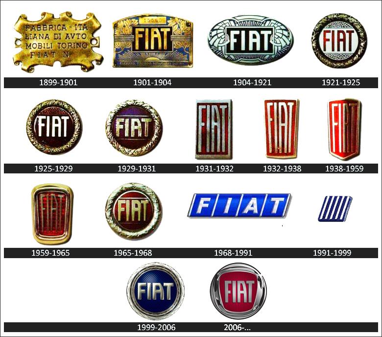 Fiat Logo History Driven To Write