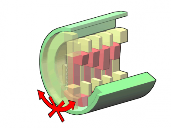Without a key in the lock, the red wafers are pushed down. Nestling in the groove, the lower, green outer cylinder prevents the yellow plug from turning.