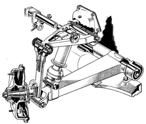 Javelin front suspension. Image: G Palmer