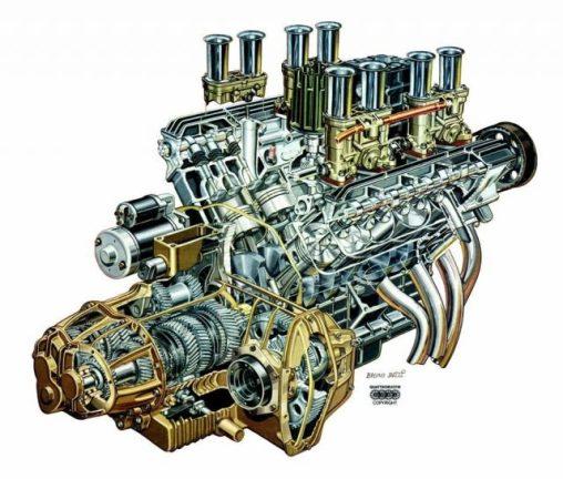 Lamborghini Urraco engine Image: Quattroruote