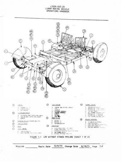 NASA LMV Handbook. history.nasa.gov