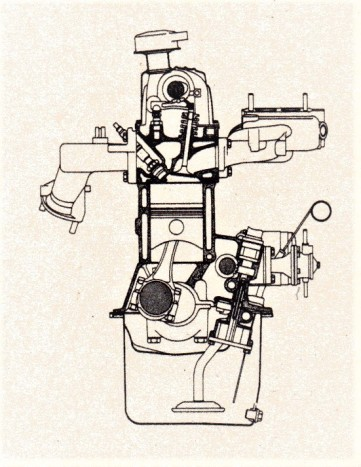 Ford T88 engine Image: Motor