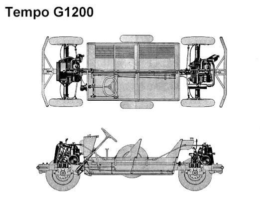 Tempo G1200. Image panzerserra.blogspot.com