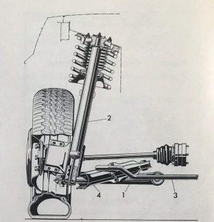 Front suspension. Alfa Romeo